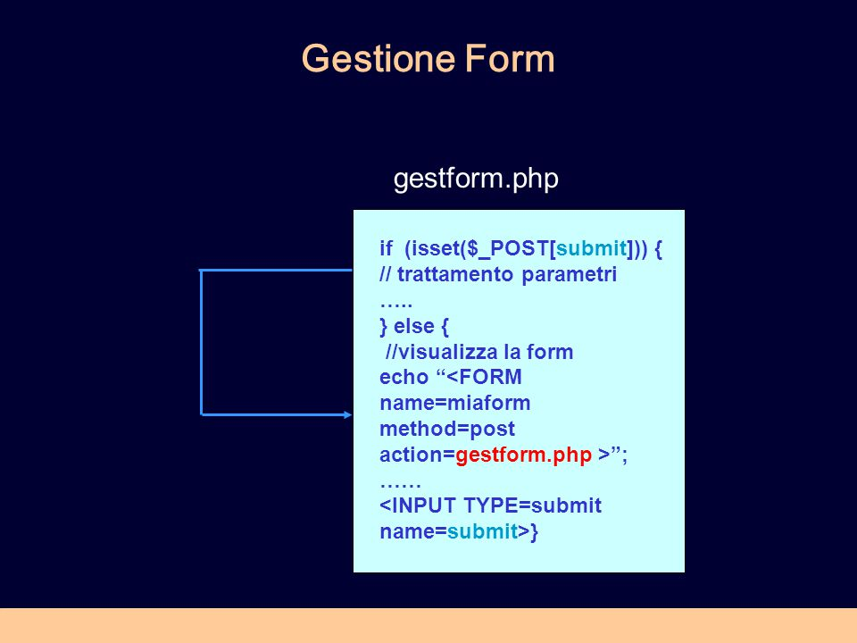 Gestione Form if (isset($_POST[submit])) { // trattamento parametri …..