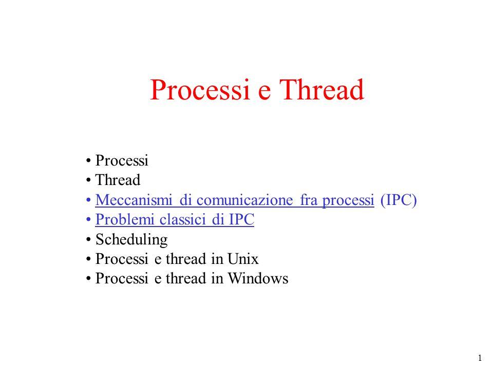 1 Processi e Thread Processi Thread Meccanismi di comunicazione fra processi (IPC) Problemi classici di IPC Scheduling Processi e thread in Unix Proce
