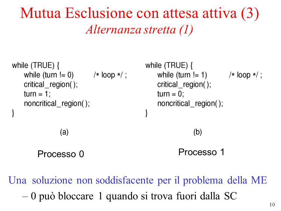 10 Mutua Esclusione con attesa attiva (3) Alternanza stretta (1) Una soluzione non soddisfacente per il problema della ME –0 può bloccare 1 quando si