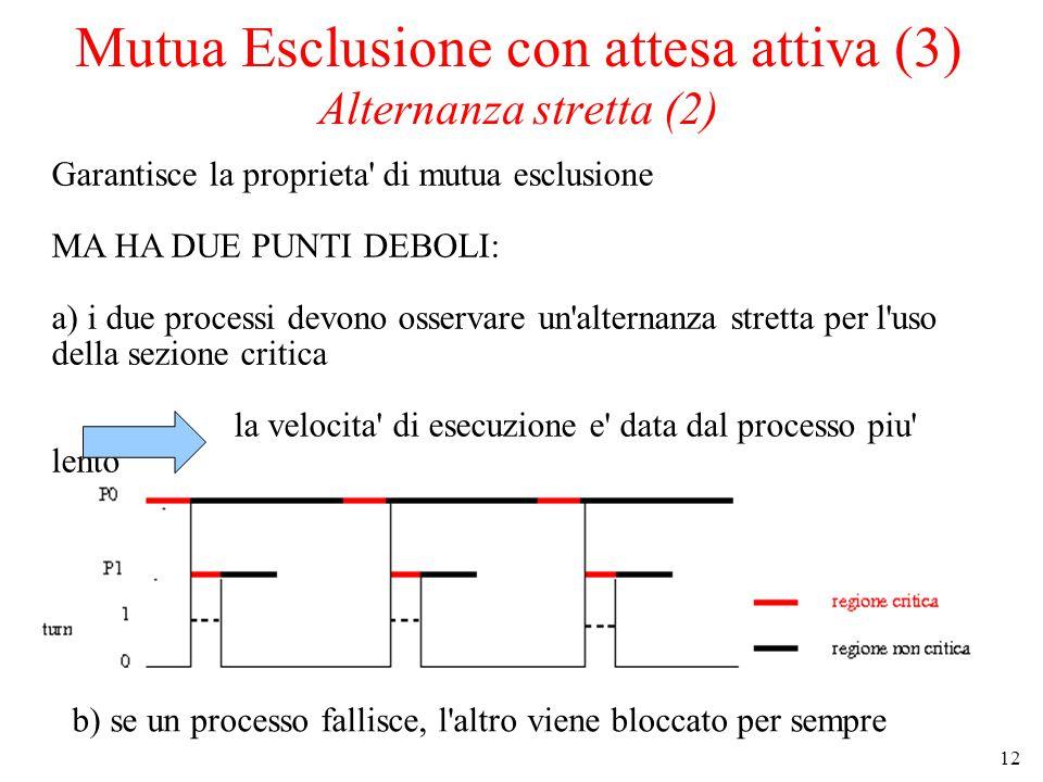 12 Mutua Esclusione con attesa attiva (3) Alternanza stretta (2) Garantisce la proprieta' di mutua esclusione MA HA DUE PUNTI DEBOLI: a) i due process