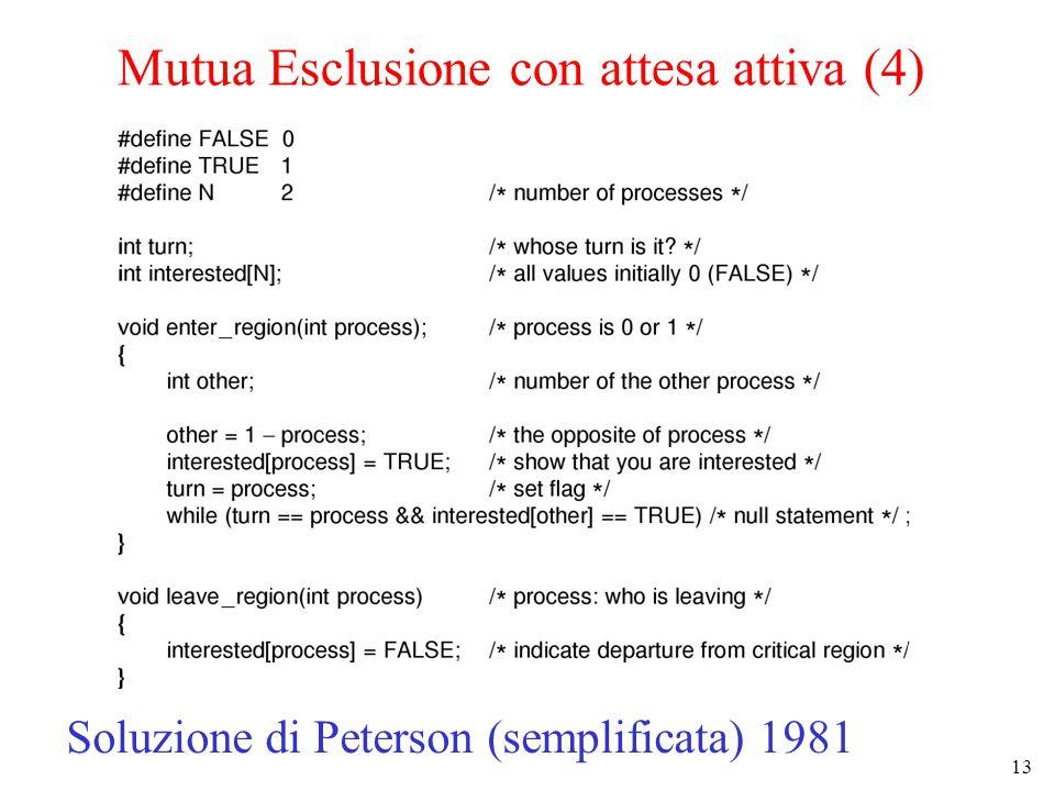 13 Mutua Esclusione con attesa attiva (4) Soluzione di Peterson (semplificata) 1981