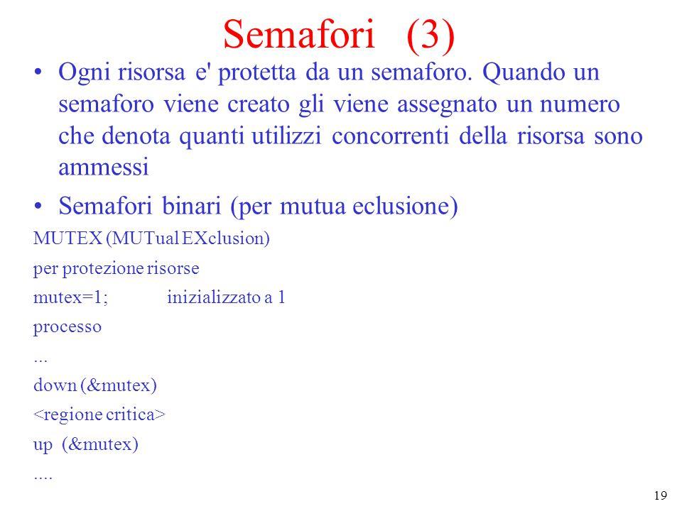 19 Semafori (3) Ogni risorsa e' protetta da un semaforo. Quando un semaforo viene creato gli viene assegnato un numero che denota quanti utilizzi conc