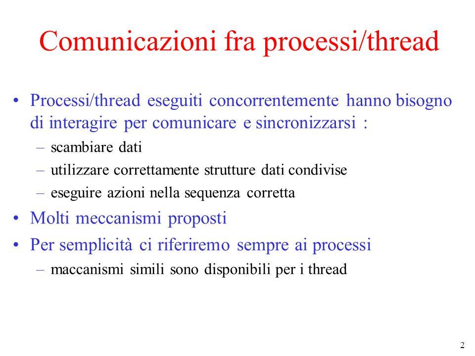 2 Comunicazioni fra processi/thread Processi/thread eseguiti concorrentemente hanno bisogno di interagire per comunicare e sincronizzarsi : –scambiare