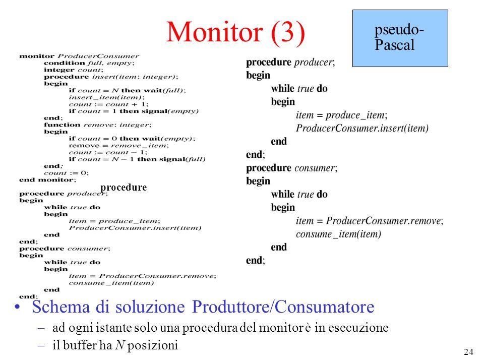 24 Monitor (3) Schema di soluzione Produttore/Consumatore –ad ogni istante solo una procedura del monitor è in esecuzione –il buffer ha N posizioni pr