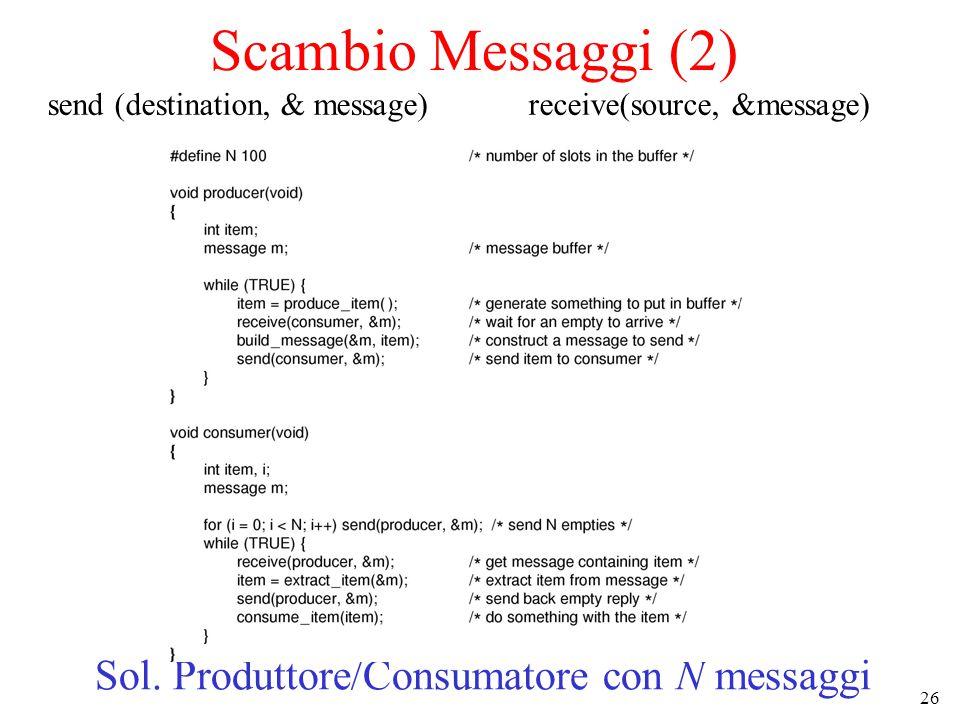 26 Scambio Messaggi (2) Sol. Produttore/Consumatore con N messaggi send (destination, & message) receive(source, &message)