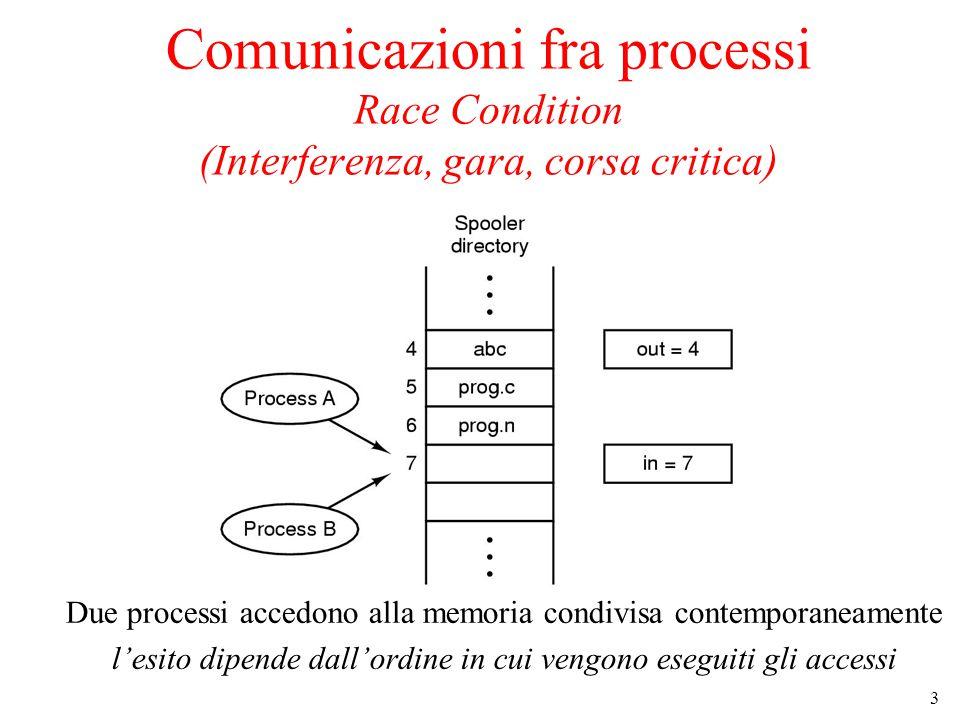 3 Comunicazioni fra processi Race Condition (Interferenza, gara, corsa critica) Due processi accedono alla memoria condivisa contemporaneamente l'esit
