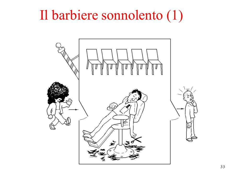 33 Il barbiere sonnolento (1)