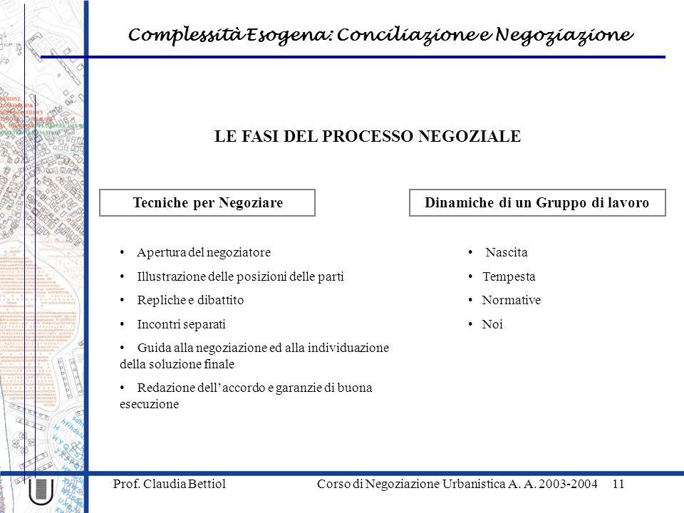 Complessità Esogena: Conciliazione e Negoziazione Prof. Claudia Bettiol Corso di Negoziazione Urbanistica A. A. 2003-200411 LE FASI DEL PROCESSO NEGOZ