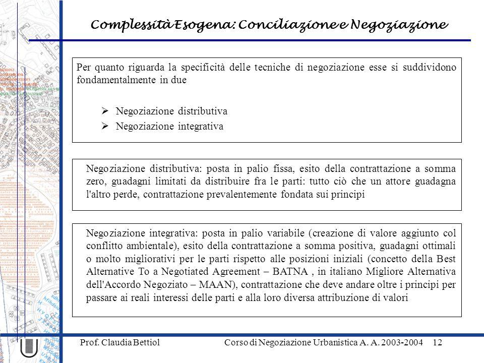 Complessità Esogena: Conciliazione e Negoziazione Prof. Claudia Bettiol Corso di Negoziazione Urbanistica A. A. 2003-200412 Per quanto riguarda la spe