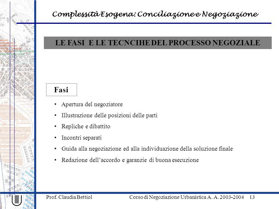 Complessità Esogena: Conciliazione e Negoziazione Prof. Claudia Bettiol Corso di Negoziazione Urbanistica A. A. 2003-200413 LE FASI E LE TECNCIHE DEL