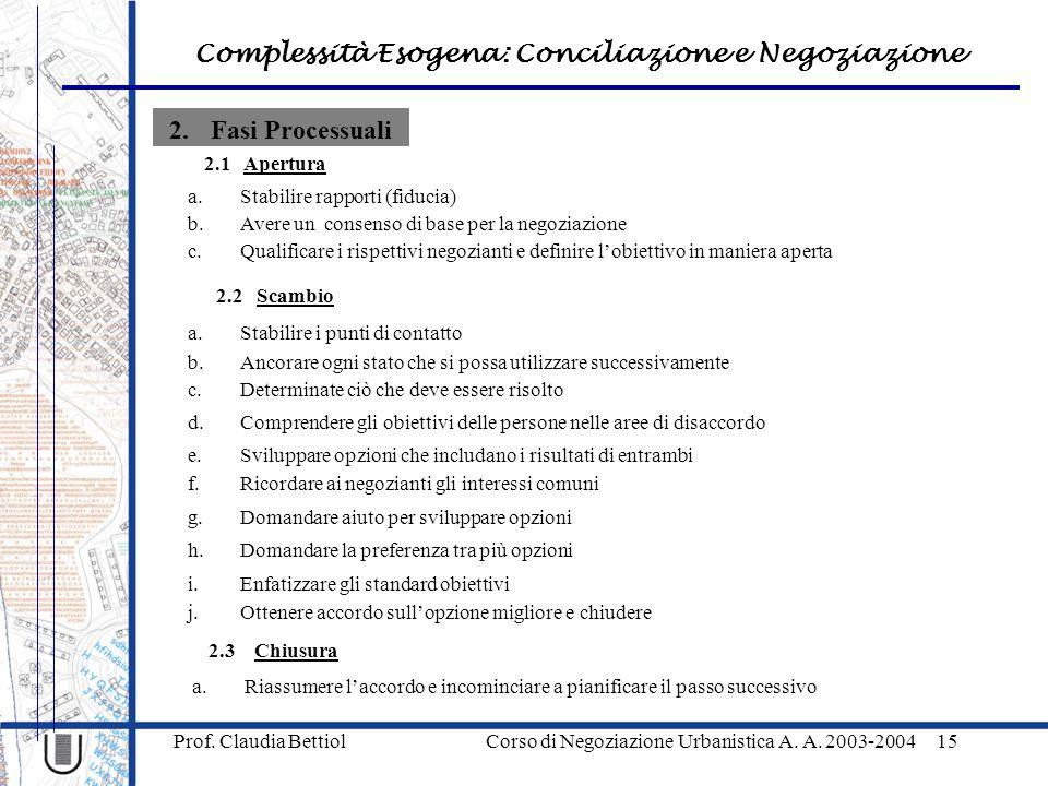 Complessità Esogena: Conciliazione e Negoziazione Prof. Claudia Bettiol Corso di Negoziazione Urbanistica A. A. 2003-200415 a.Stabilire rapporti (fidu