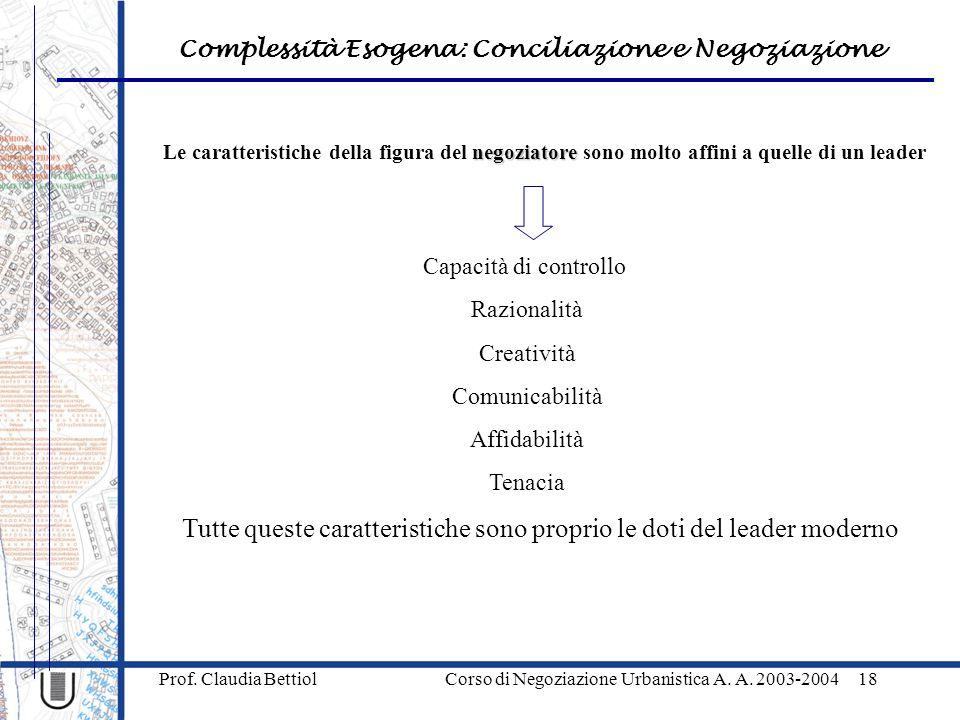 Complessità Esogena: Conciliazione e Negoziazione Prof. Claudia Bettiol Corso di Negoziazione Urbanistica A. A. 2003-200418 Capacità di controllo Razi