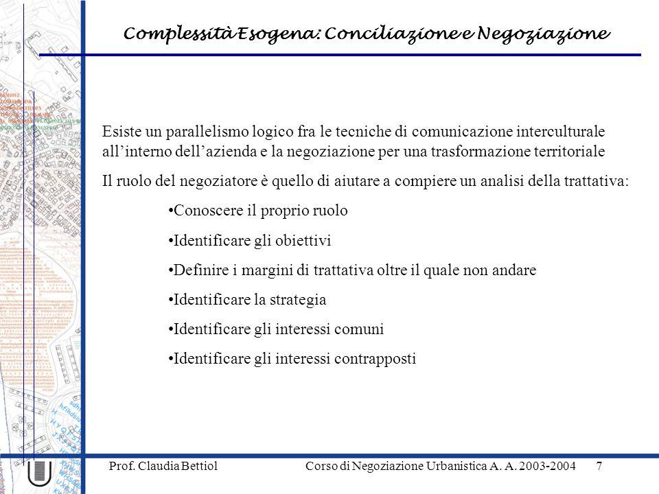 Complessità Esogena: Conciliazione e Negoziazione Prof. Claudia Bettiol Corso di Negoziazione Urbanistica A. A. 2003-20047 Esiste un parallelismo logi