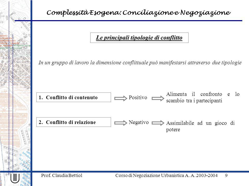 Complessità Esogena: Conciliazione e Negoziazione Prof. Claudia Bettiol Corso di Negoziazione Urbanistica A. A. 2003-20049 In un gruppo di lavoro la d