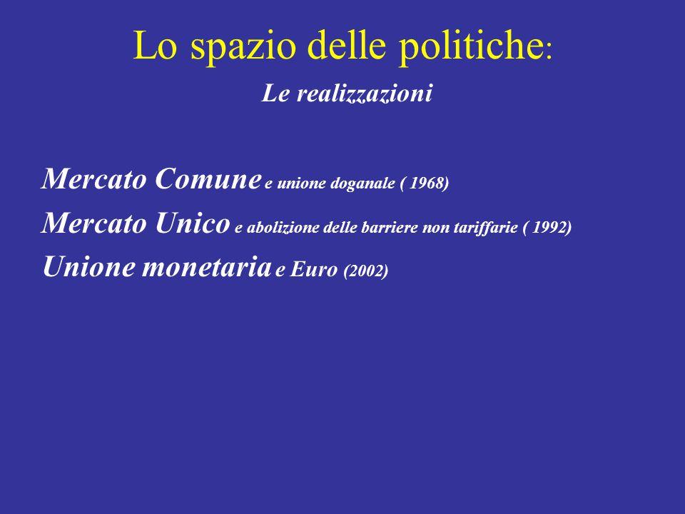 Lo spazio delle politiche : Le realizzazioni Mercato Comune e unione doganale ( 1968) Mercato Unico e abolizione delle barriere non tariffarie ( 1992) Unione monetaria e Euro (2002)