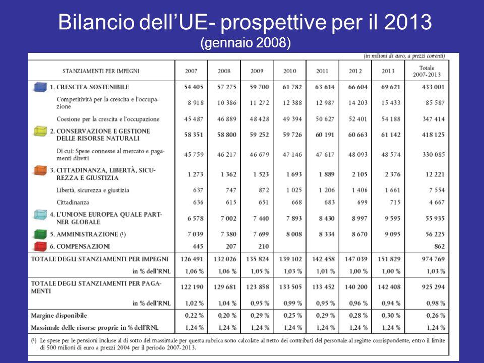 Bilancio dell'UE- prospettive per il 2013 (gennaio 2008)