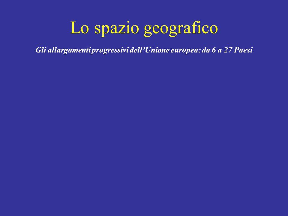 Lo spazio geografico Gli allargamenti progressivi dell'Unione europea: da 6 a 27 Paesi