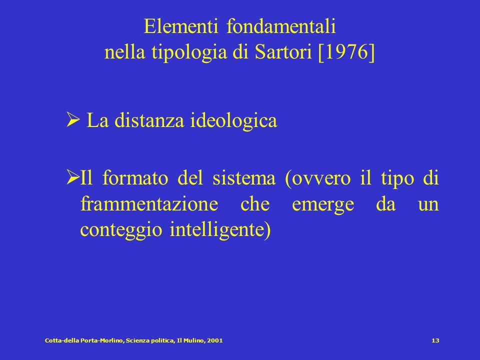 Cotta-della Porta-Morlino, Scienza politica, Il Mulino, 200112 La ricostruzione dei sistemi di partito di Rokkan
