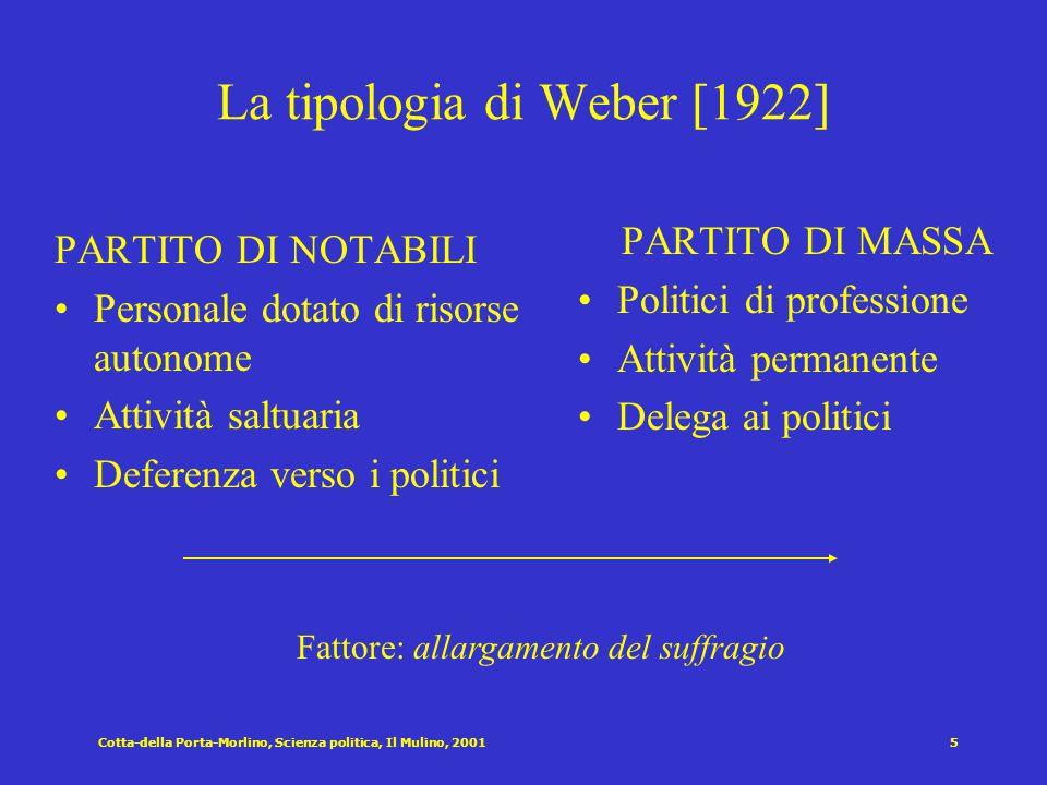 La tipologia di Sartori [1976] atomizzazione pluripart.