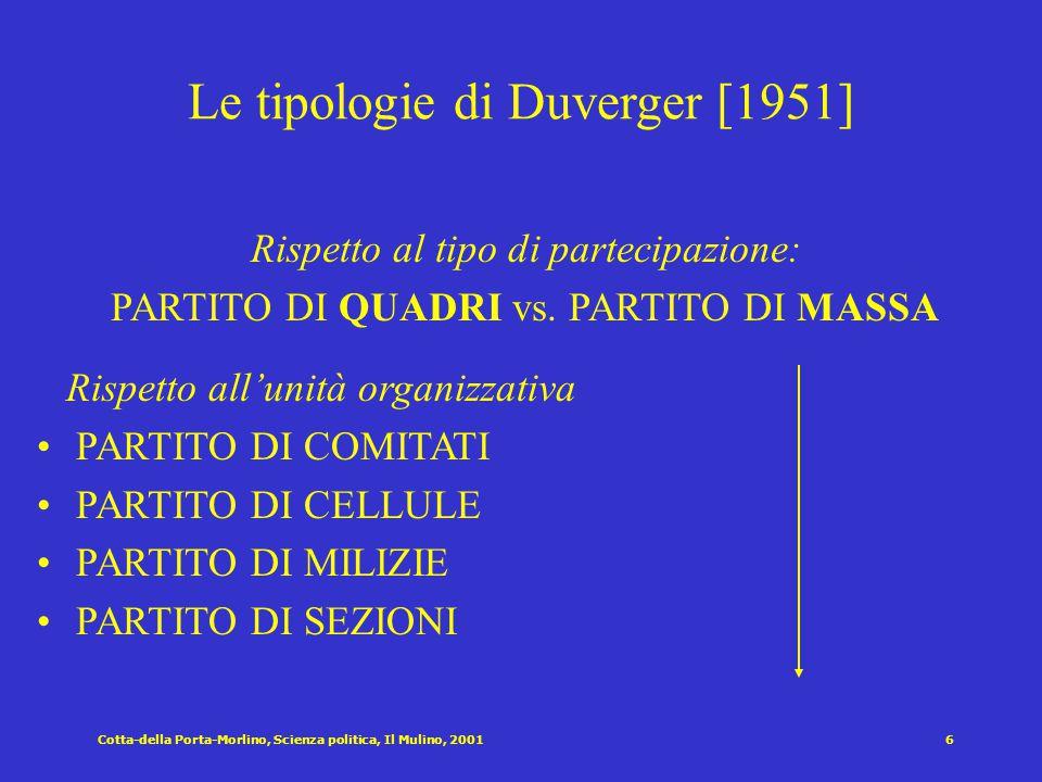 Cotta-della Porta-Morlino, Scienza politica, Il Mulino, 20016 Le tipologie di Duverger [1951] Rispetto al tipo di partecipazione: PARTITO DI QUADRI vs.