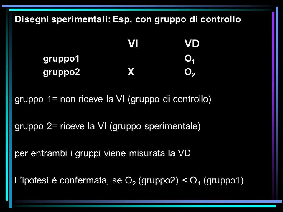 Disegni sperimentali: Esp. con gruppo di controllo VIVD gruppo1O 1 gruppo2XO 2 gruppo 1= non riceve la VI (gruppo di controllo) gruppo 2= riceve la VI