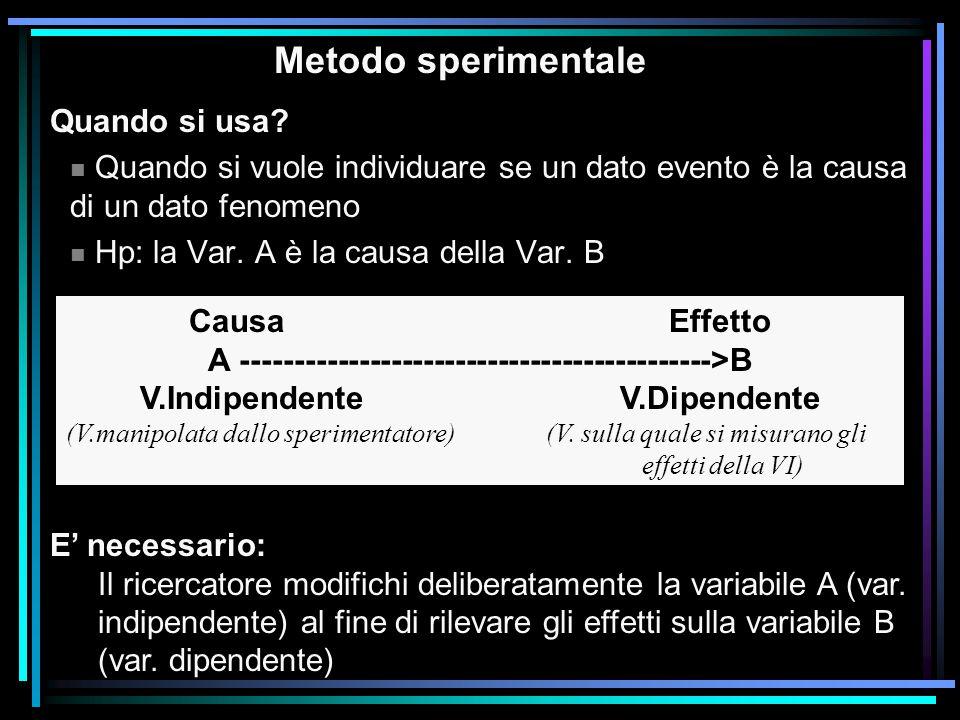 Metodo sperimentale Quando si usa? n Quando si vuole individuare se un dato evento è la causa di un dato fenomeno n Hp: la Var. A è la causa della Var