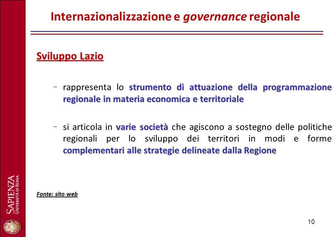10 Internazionalizzazione e governance regionale Sviluppo Lazio strumento di attuazione della programmazione regionale in materia economica e territor