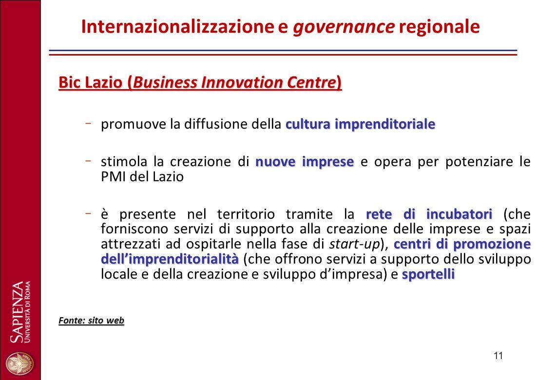11 Internazionalizzazione e governance regionale Bic Lazio (Business Innovation Centre) cultura imprenditoriale − promuove la diffusione della cultura