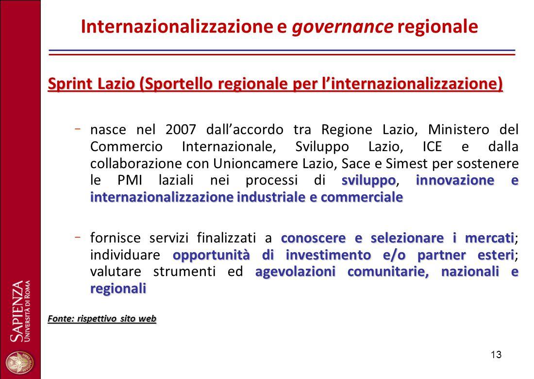 13 Internazionalizzazione e governance regionale Sprint Lazio (Sportello regionale per l'internazionalizzazione) sviluppo innovazione e internazionali