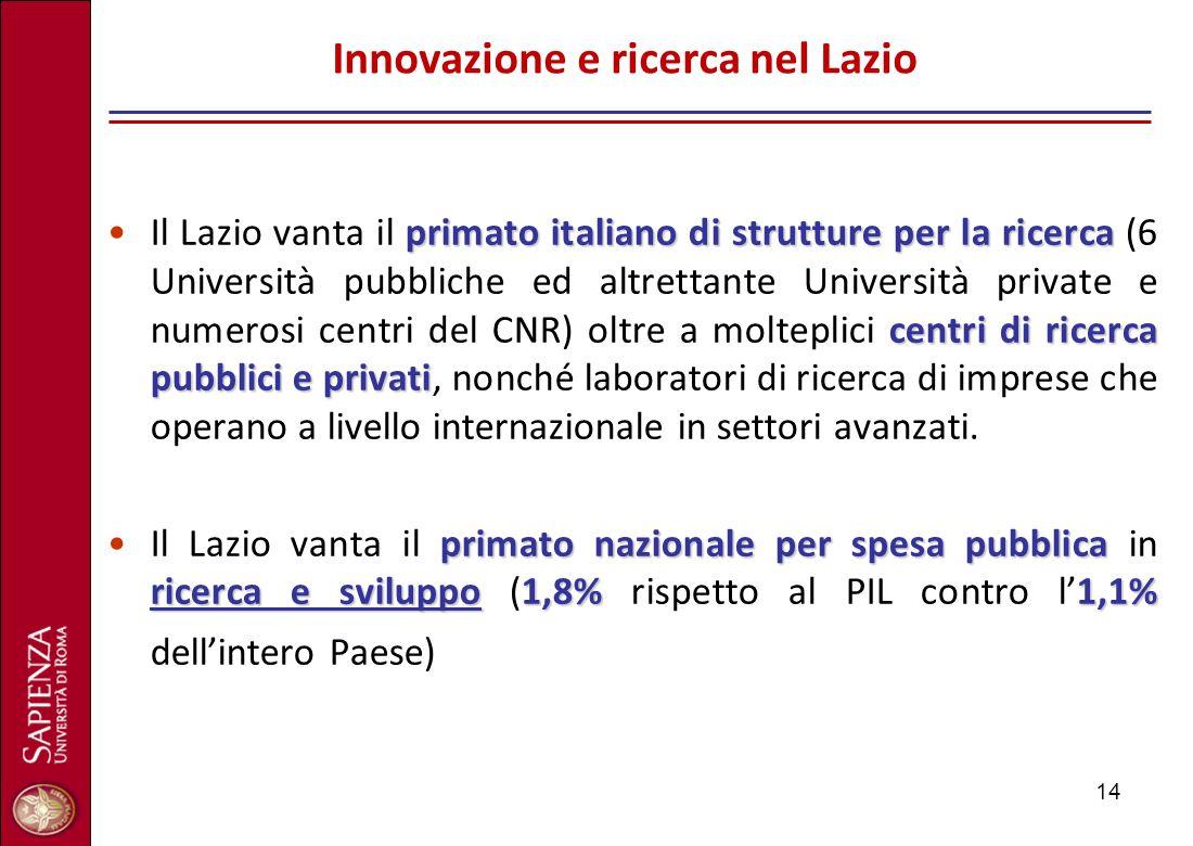 14 Innovazione e ricerca nel Lazio primato italiano di strutture per la ricerca centri di ricerca pubblici e privatiIl Lazio vanta il primato italiano