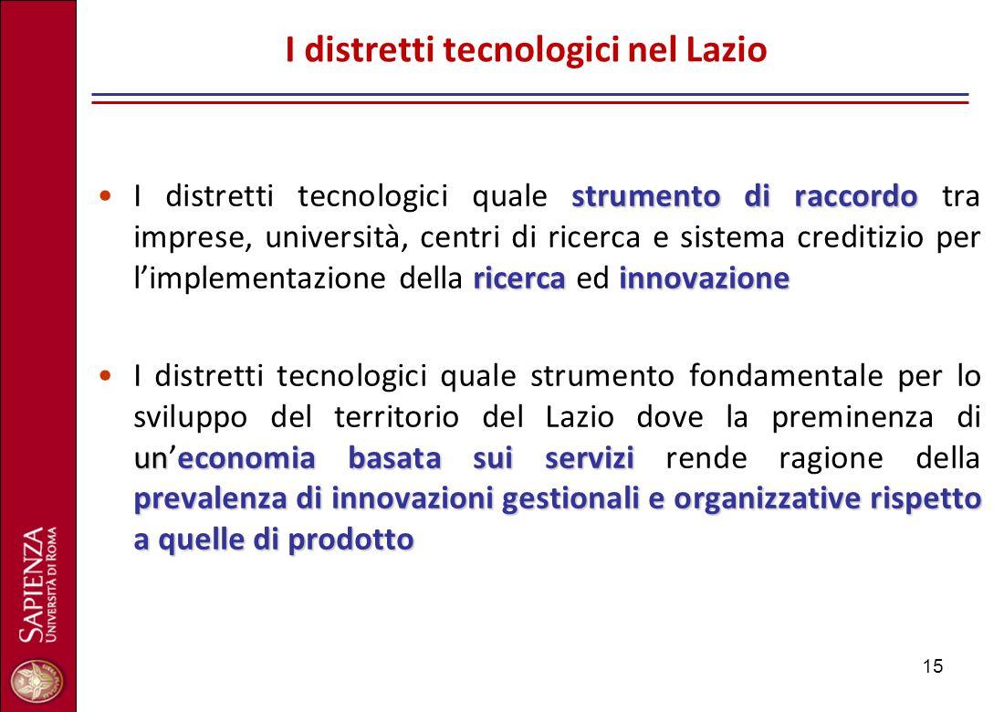 15 I distretti tecnologici nel Lazio strumento di raccordo ricercainnovazioneI distretti tecnologici quale strumento di raccordo tra imprese, universi