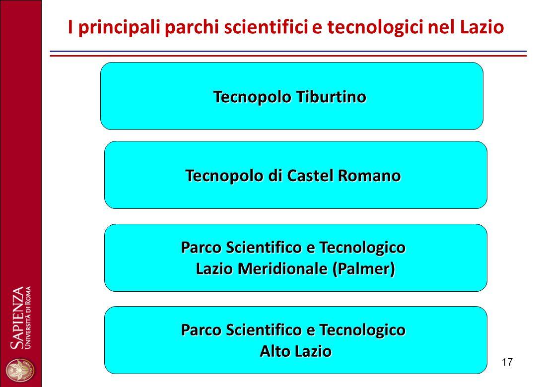17 I principali parchi scientifici e tecnologici nel Lazio Tecnopolo di Castel Romano Tecnopolo Tiburtino Parco Scientifico e Tecnologico Lazio Meridi