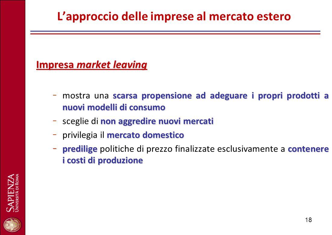 18 L'approccio delle imprese al mercato estero Impresa market leaving scarsa propensione ad adeguare i propri prodotti a nuovi modelli di consumo − mo