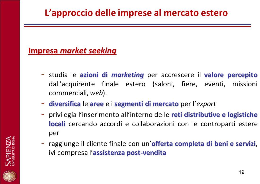 19 L'approccio delle imprese al mercato estero Impresa market seeking azioni di marketingvalore percepito − studia le azioni di marketing per accresce
