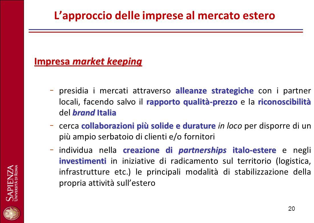 20 L'approccio delle imprese al mercato estero Impresa market keeping alleanze strategiche rapporto qualità-prezzoriconoscibilità brand Italia − presi