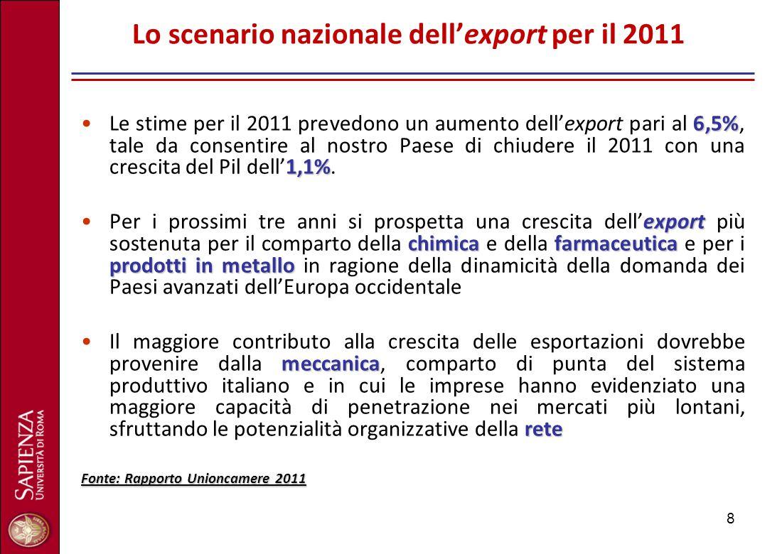 8 Lo scenario nazionale dell'export per il 2011 6,5% 1,1%Le stime per il 2011 prevedono un aumento dell'export pari al 6,5%, tale da consentire al nos