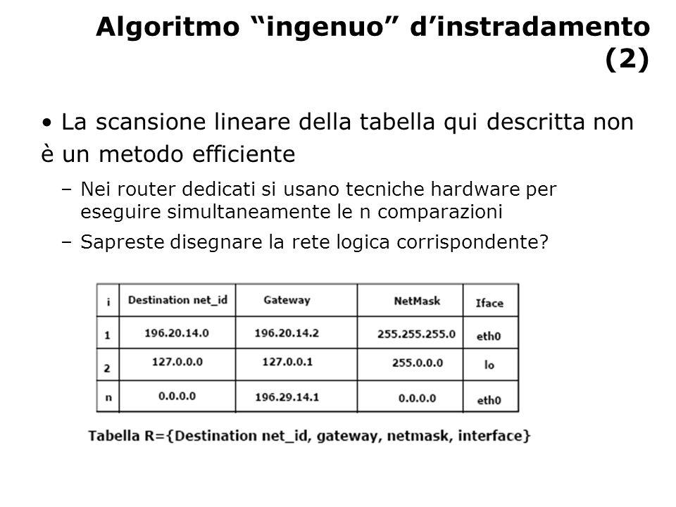 Algoritmo ingenuo d'instradamento (2) La scansione lineare della tabella qui descritta non è un metodo efficiente –Nei router dedicati si usano tecniche hardware per eseguire simultaneamente le n comparazioni –Sapreste disegnare la rete logica corrispondente