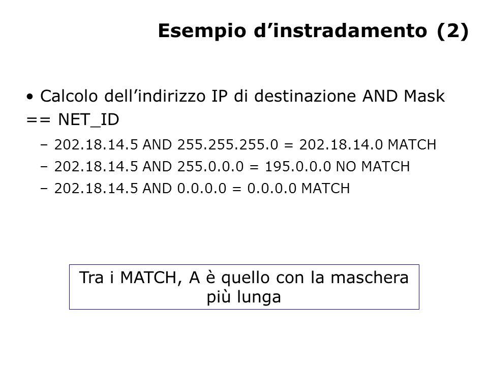Esempio d'instradamento (2) Calcolo dell'indirizzo IP di destinazione AND Mask == NET_ID –202.18.14.5 AND 255.255.255.0 = 202.18.14.0 MATCH –202.18.14.5 AND 255.0.0.0 = 195.0.0.0 NO MATCH –202.18.14.5 AND 0.0.0.0 = 0.0.0.0 MATCH Tra i MATCH, A è quello con la maschera più lunga
