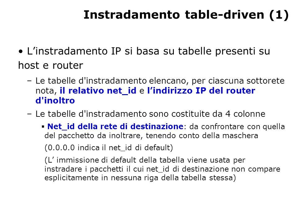 Instradamento table-driven (1) L'instradamento IP si basa su tabelle presenti su host e router –Le tabelle d instradamento elencano, per ciascuna sottorete nota, il relativo net_id e l'indirizzo IP del router d inoltro –Le tabelle d instradamento sono costituite da 4 colonne  Net_id della rete di destinazione: da confrontare con quella del pacchetto da inoltrare, tenendo conto della maschera (0.0.0.0 indica il net_id di default) (L' immissione di default della tabella viene usata per instradare i pacchetti il cui net_id di destinazione non compare esplicitamente in nessuna riga della tabella stessa)
