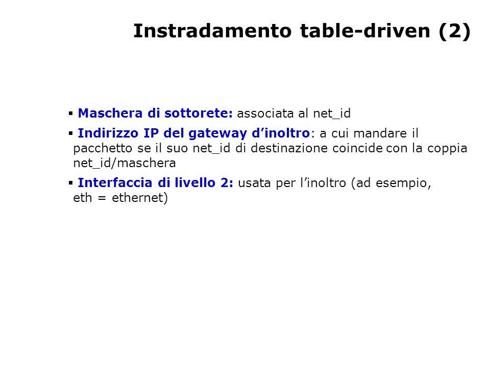 Instradamento table-driven (2)  Maschera di sottorete: associata al net_id  Indirizzo IP del gateway d'inoltro: a cui mandare il pacchetto se il suo net_id di destinazione coincide con la coppia net_id/maschera  Interfaccia di livello 2: usata per l'inoltro (ad esempio, eth = ethernet)