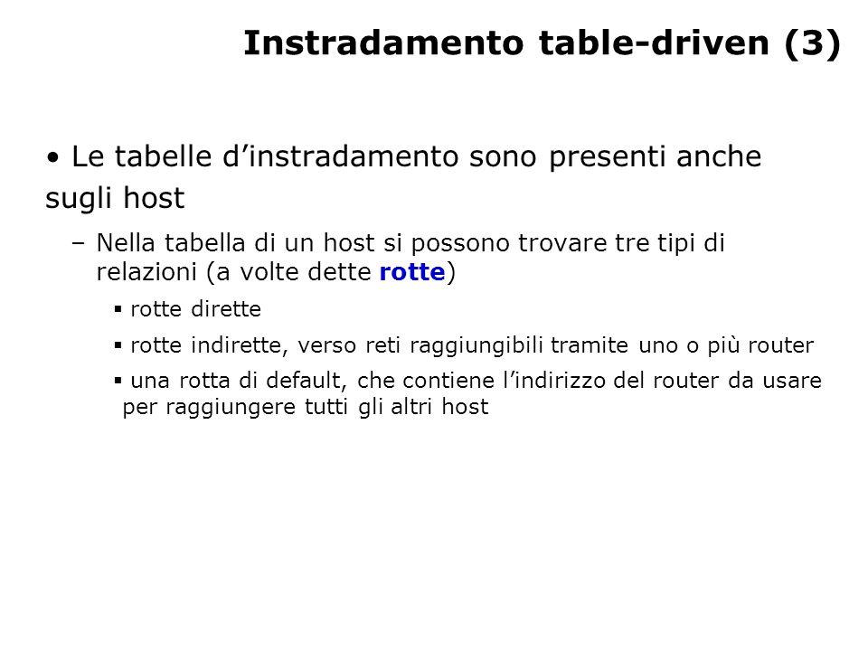 Instradamento table-driven (3) Le tabelle d'instradamento sono presenti anche sugli host –Nella tabella di un host si possono trovare tre tipi di relazioni (a volte dette rotte)  rotte dirette  rotte indirette, verso reti raggiungibili tramite uno o più router  una rotta di default, che contiene l'indirizzo del router da usare per raggiungere tutti gli altri host