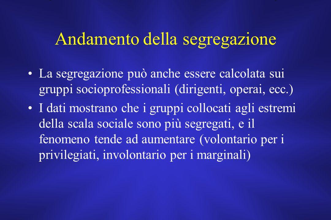 Andamento della segregazione La segregazione può anche essere calcolata sui gruppi socioprofessionali (dirigenti, operai, ecc.) I dati mostrano che i