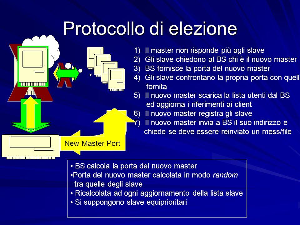 Protocollo di elezione 1)Il master non risponde più agli slave 2)Gli slave chiedono al BS chi è il nuovo master 3)BS fornisce la porta del nuovo maste