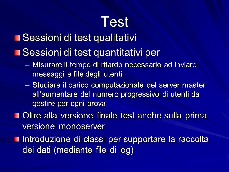 Test Sessioni di test qualitativi Sessioni di test quantitativi per –Misurare il tempo di ritardo necessario ad inviare messaggi e file degli utenti –