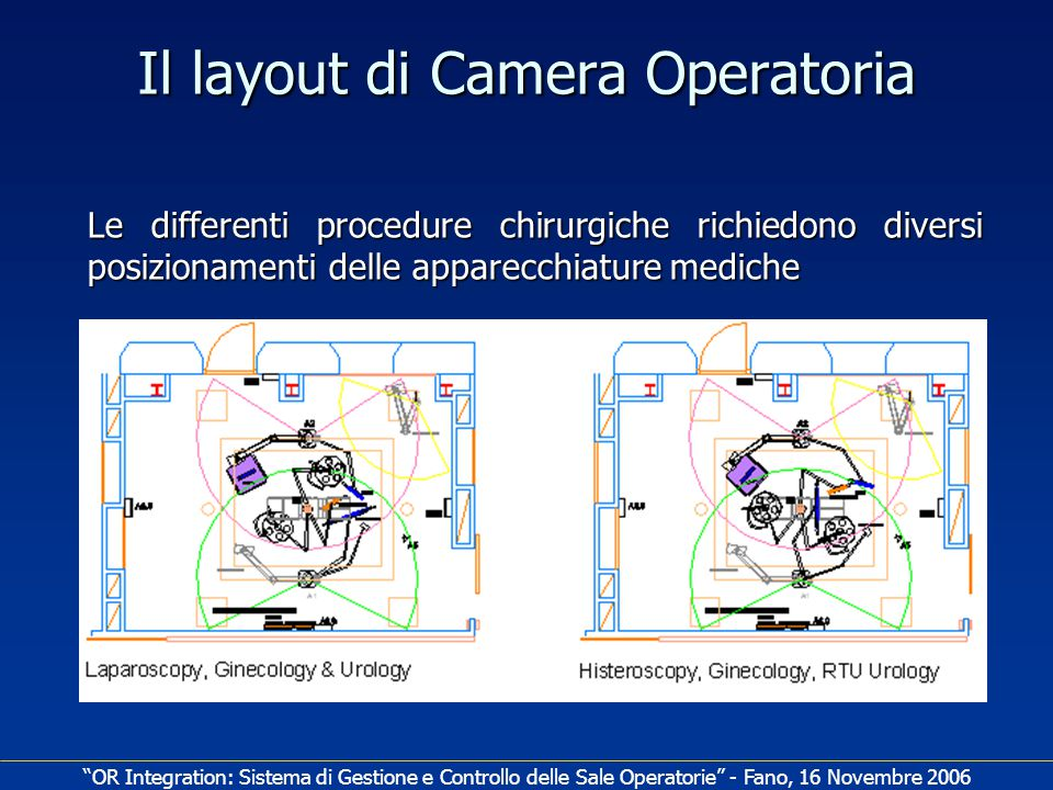 "Il layout di Camera Operatoria Le differenti procedure chirurgiche richiedono diversi posizionamenti delle apparecchiature mediche ""OR Integration: Si"