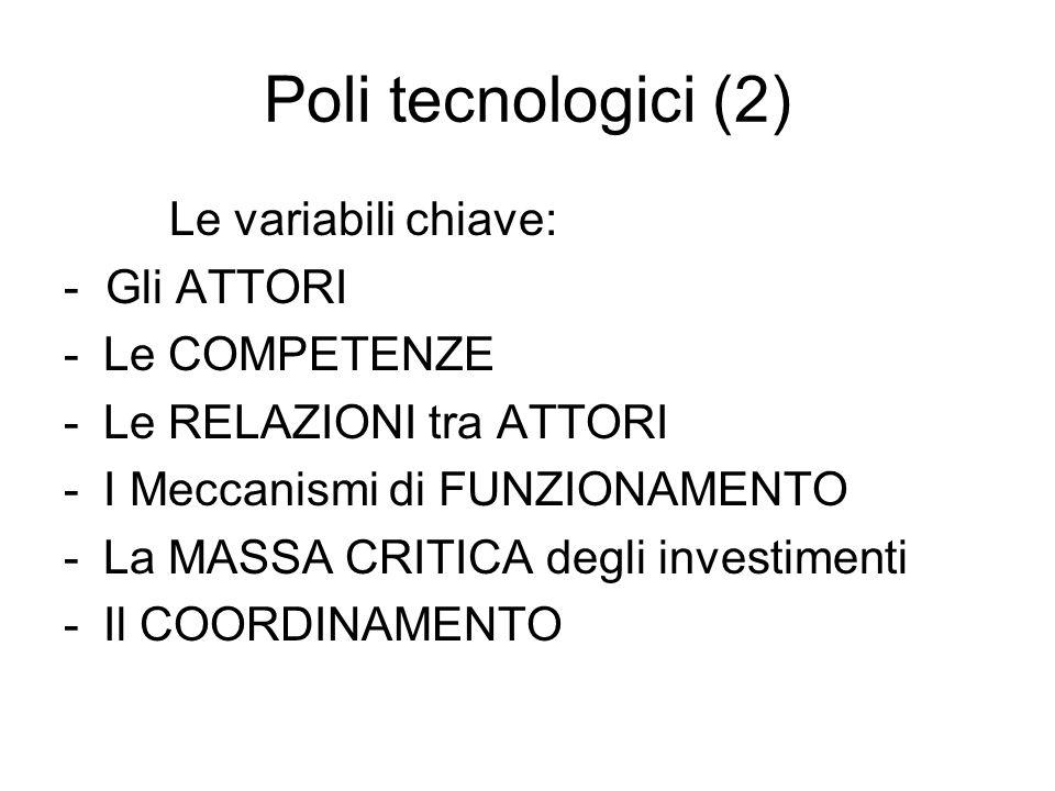 Poli tecnologici (2) Le variabili chiave: - Gli ATTORI -Le COMPETENZE -Le RELAZIONI tra ATTORI -I Meccanismi di FUNZIONAMENTO -La MASSA CRITICA degli investimenti -Il COORDINAMENTO