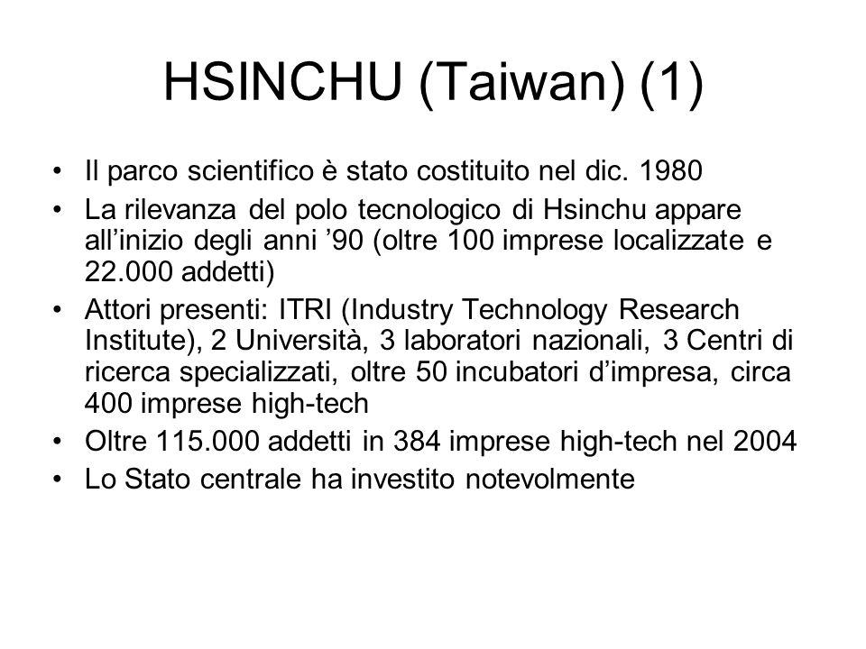 HSINCHU (Taiwan) (1) Il parco scientifico è stato costituito nel dic.
