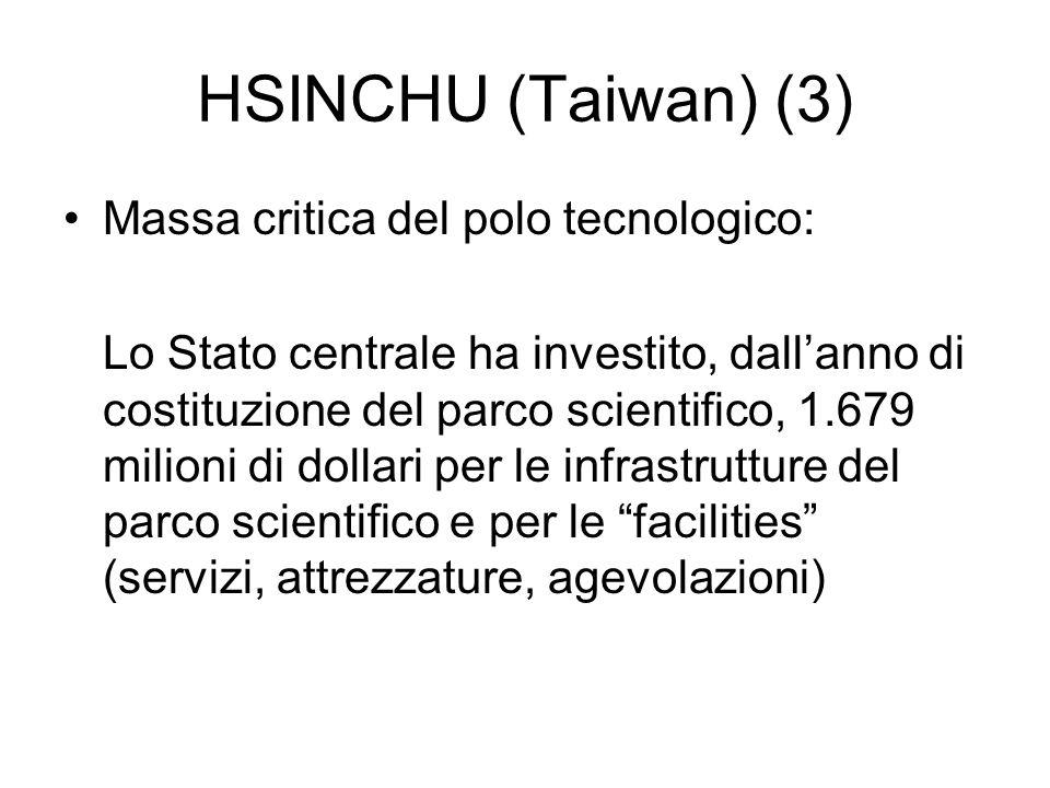 HSINCHU (Taiwan) (3) Massa critica del polo tecnologico: Lo Stato centrale ha investito, dall'anno di costituzione del parco scientifico, 1.679 milioni di dollari per le infrastrutture del parco scientifico e per le facilities (servizi, attrezzature, agevolazioni)