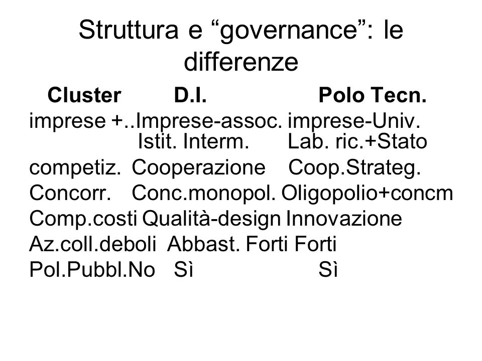 Struttura e governance : le differenze ClusterD.I.Polo Tecn.