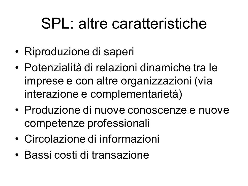 Poli tecnologici (1) SET COMPLESSO DI ATTORI (pubblici e privati) che operano congiuntamente per l'introduzione dell'innovazione e dello sviluppo tecnologico TERRITORI dell'ACCUMULAZIONE DI CONOSCENZE TECNICO-SCIENTIFICHE E DELLE CONDIZIONI PRE-COMPETITIVE per l'introduzione dell'INNOVAZIONE in sintesi: LABORATORIO TERRITORIALE di R & S
